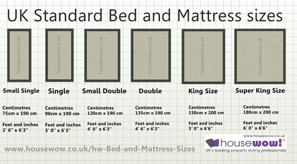 Double Bed Mattress Measurements Uk